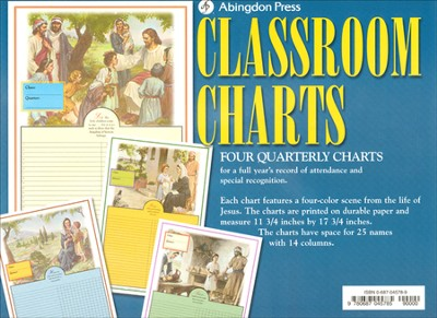 Abingdon Classroom Chart (Set of 4)  -