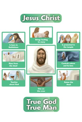 True God True Man, Bulletin Board    -