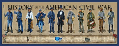 History of the American Civil War  -