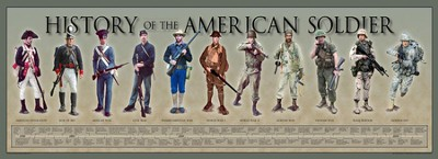 History of the American Soldier Poster  -