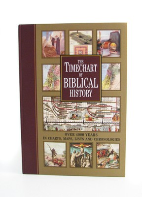 The Timechart of Biblical History   -