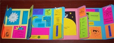 Exploring Creation with Astronomy Lessons 1-6 Lapbook (Assembled)  -     By: Cyndi Kinney