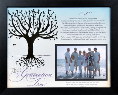 The Generations Tree Photo Frame  -