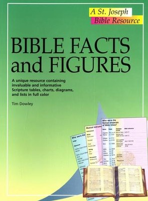 Bible Facts and Figures   -     By: Tim Dowley