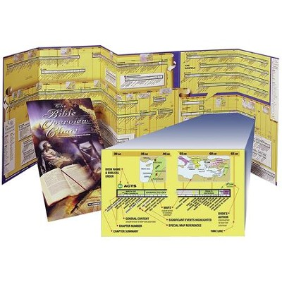 The Bible Overview Chart   -