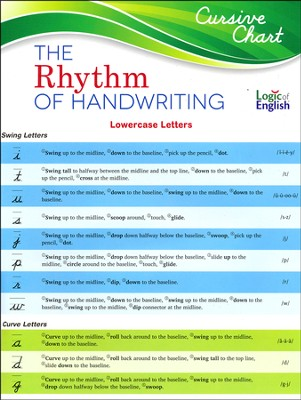 Rhythm of Handwriting Cursive Chart  -     By: Denise Eide