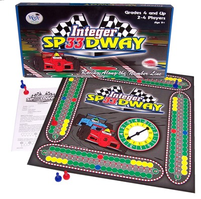 Integer Sp33dway Game   -