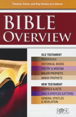 Bible Overview Pamphlet - Slightly Imperfect  -