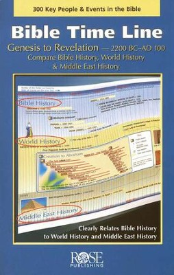 Bible Time Line Pamphlet  -