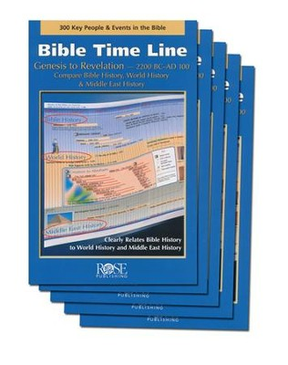 Bible Time Line Pamphlet - 5 Pack  -