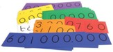 Singapore Math Place Value Strips - 7 Digit (Millions)
