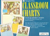 Abingdon Classroom Chart (Set of 4)
