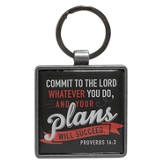 Your Plans Will Succeed Keyring