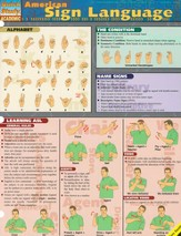 American Sign Language Chart