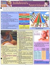 Children's Nutrition Chart