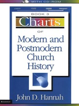 Charts of Modern and Postmodern Church History