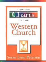 Timeline Charts of the Western Church  - Slightly Imperfect