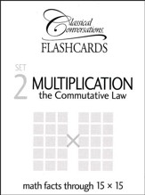 Math Flashcards Set 2: Multiplication (Commutative Law)