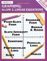 Graphing: Slope & Linear Equations, Grades 7-9+