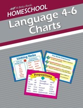 Homeschool Language Charts--Grades 4 to 6