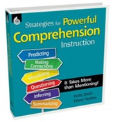 Strategies for Powerful Comprehension Instruction: It Takes More Than Mentioning! - PDF Download [Download]