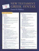 New Testament Greek Syntax Chart Zondervan Get an A! Study Series