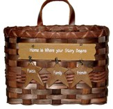 Home is Where Your Story Begins Mail Basket