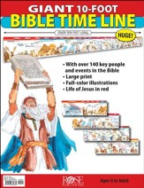 Classroom Bible Timeline, 10 Ft