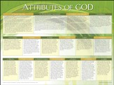 Attributes of God - Wall Chart