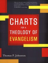 Charts for a Theology of Evangelism