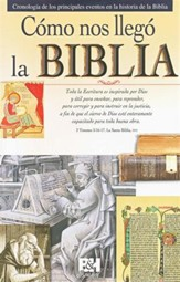 Cómo Nos Llegó la Biblia  (How We Got the Bible)