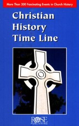 Christian History Time Line Pamphlet: 200 Fascinating Events in Church History