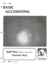 Accounting Key 121-126