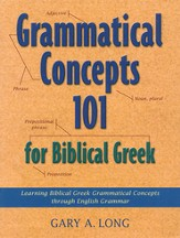 Grammatical Concepts 101 for Biblical Greek - Slightly Imperfect