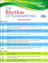 Rhythm of Handwriting Cursive Chart