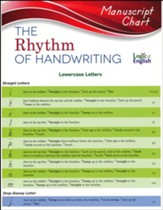 Rhythm of Handwriting Manuscript Chart