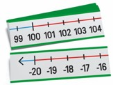 -20 to 120 Wall Number Line, Set of 25