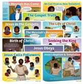 Answers Bible Curriculum Year 3 Quarter 1 Grades 1-6 Lesson Theme Posters Set of 11