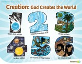 Answers Bible Curriculum: God is Creator & Redeemer Grades 1-6 Lesson Theme Posters Year 1 Quarter 2