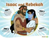 Answers Bible Curriculum: God Is in Control Grades 1-6 Lesson Theme Posters Year 1 Quarter 4