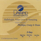 Hallelujah Your Love Is Amazing, Accompaniment CD