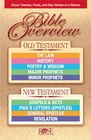 more information about Bible Overview - eBook