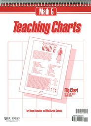 Math 5 Teaching Charts Flip Chart   -