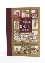 The Timechart of Biblical History  - Slightly Imperfect  -