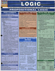 Logic Quick Study Chart   -     By: Homeschool