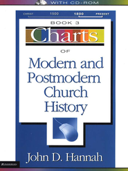 Charts of Modern and Postmodern Church History - Slightly Imperfect  -