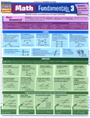 Math Fundamentals 3 Chart   -