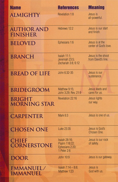 Names of Jesus, Pamphlet