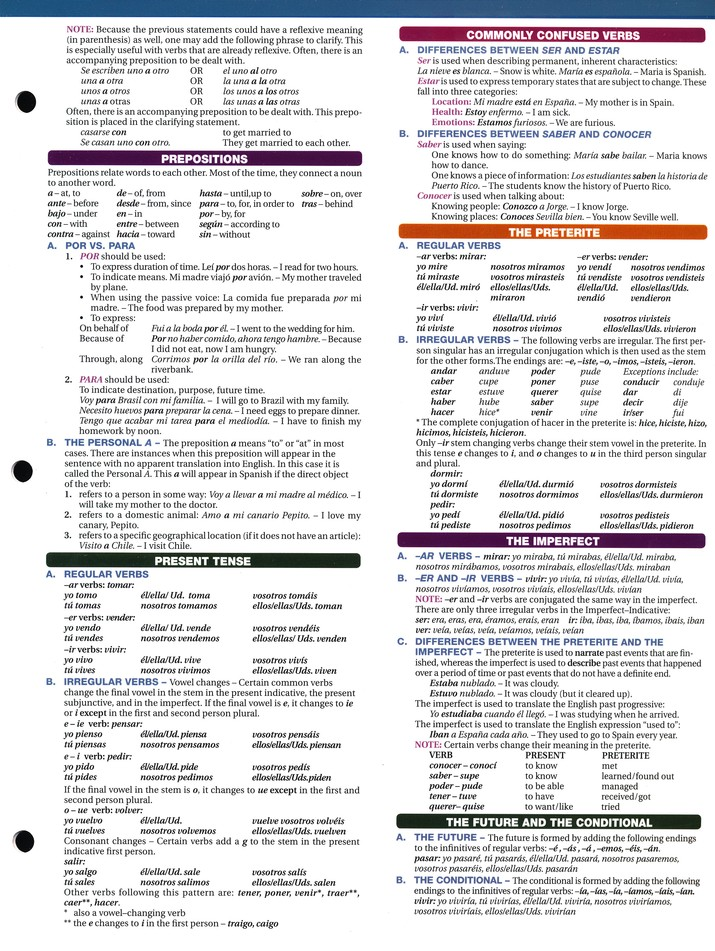 Spanish Grammar - Quick Access Reference Chart
