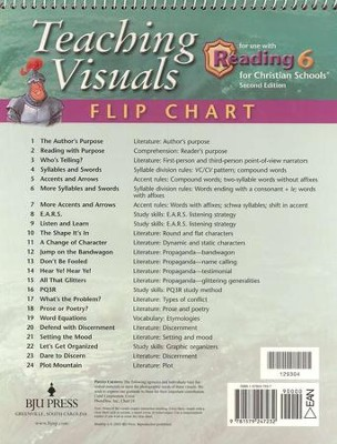 BJU Reading 6: Full as the Wolrd, Teaching Visuals Flip Chart, Second Edition  -